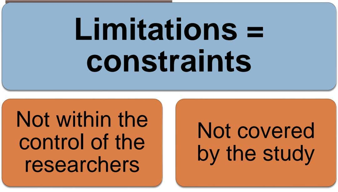 Limitations = constraints Not within the control of the Not covered by the study researchers