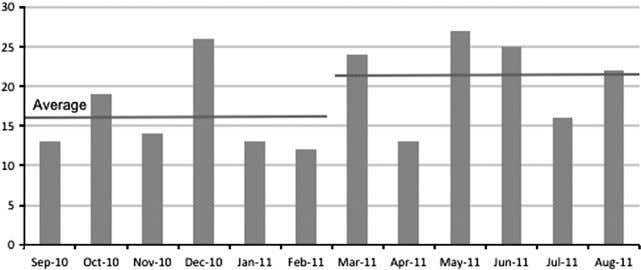 on schizophrenic patients in Tokyo A Aoki et al 4 Figure 1 The number of mandatory