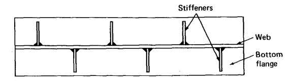 (Fig. 9.14) or placed on one side of the web (Fig. 9.15) Figure 9.14 Horizontal section