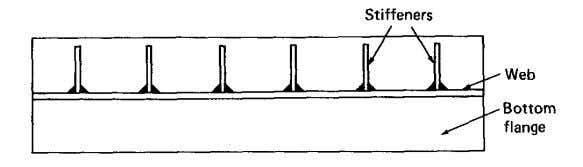 section of a plate girder with alternated stiffeners Figure 9.15 Horizontal section of a plate girder