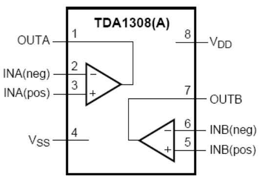 HEADPHONE IC (TDA1308-U128) DESCRIPTION BLOCK DIAGRAM F E A T U R E S