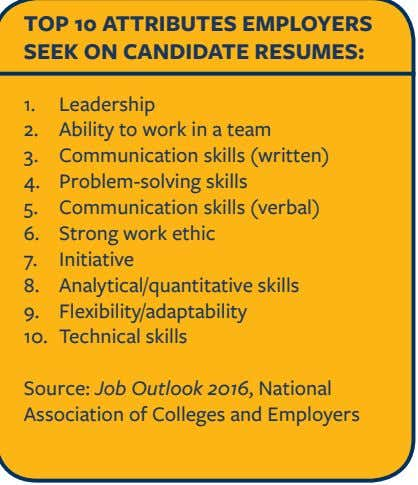 TOP 10 ATTRIBUTES EMPLOYERS SEEK ON CANDIDATE RESUMES: 1. Leadership 2. Ability to work in