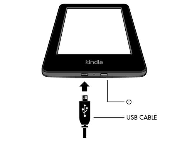 6 You need to learn only a few controls to use your Kindle. Power button :