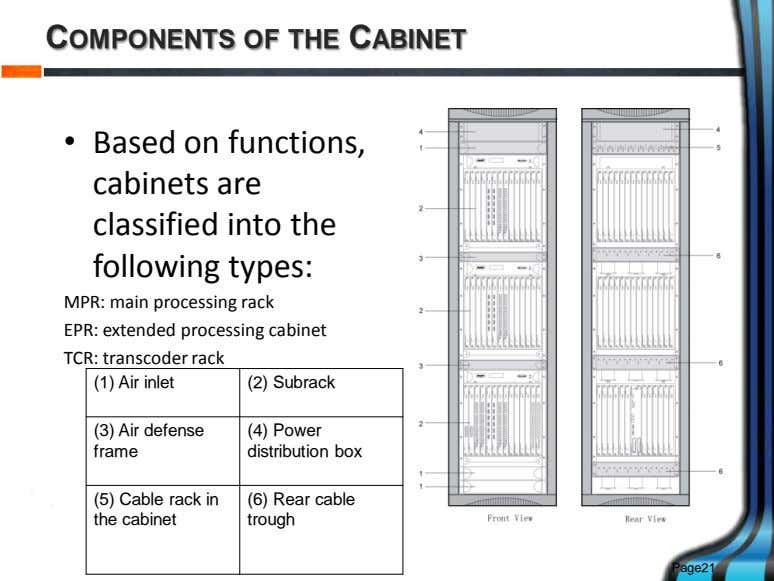 COMPONENTS OF THE CABINET • Based on functions, cabinets are classified into the following types: