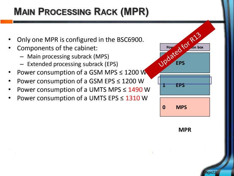 MAIN PROCESSING RACK (MPR) • Only one MPR is configured in the BSC6900. • Components