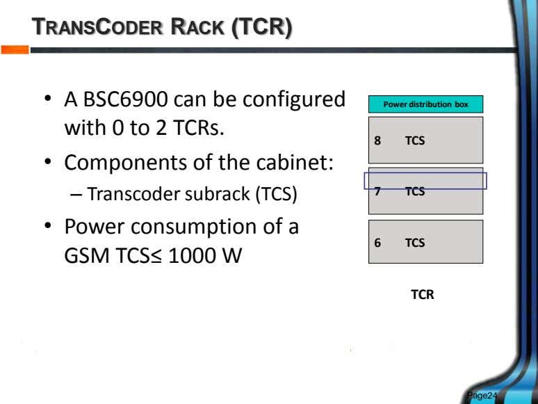 TRANSCODER RACK (TCR) • A BSC6900 can be configured Power distribution box with 0 to