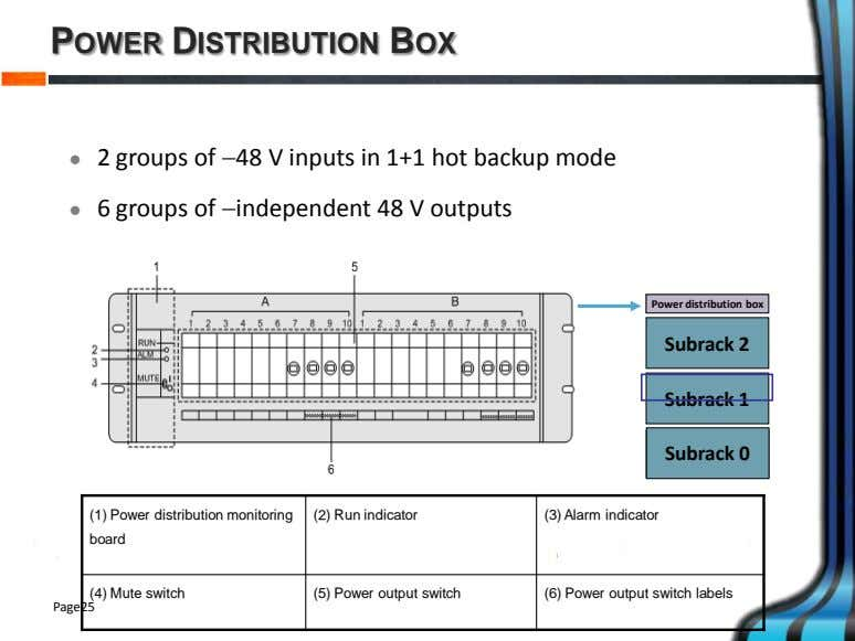 POWER DISTRIBUTION BOX  2 groups of 48 V inputs in 1+1 hot backup mode