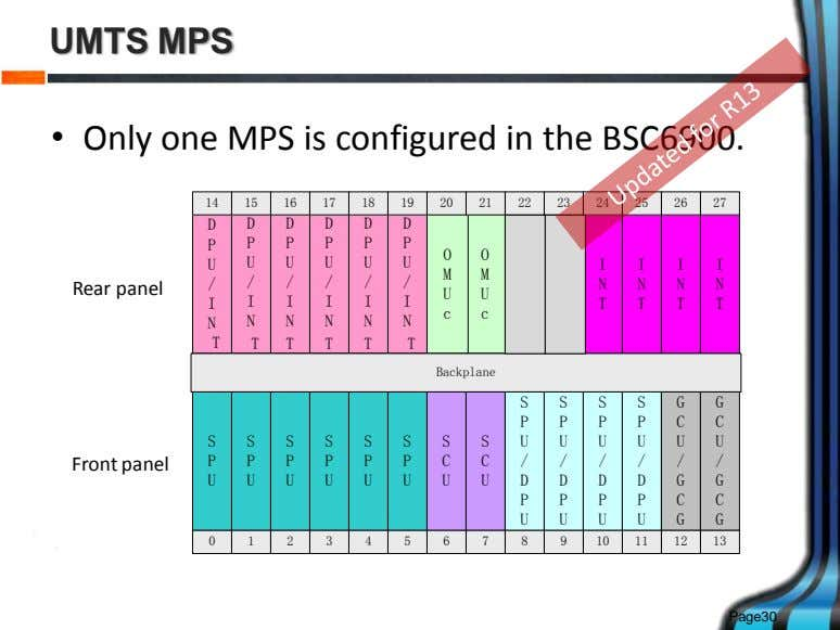 UMTS MPS • Only one MPS is configured in the BSC6900. 14 15 16 17