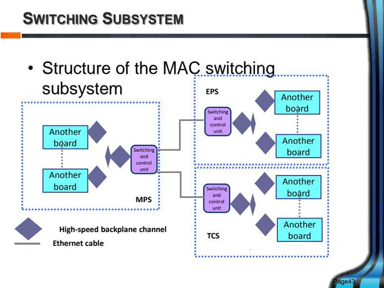 SWITCHING SUBSYSTEM • Structure of the MAC switching subsystem EPS Another board Switching and control
