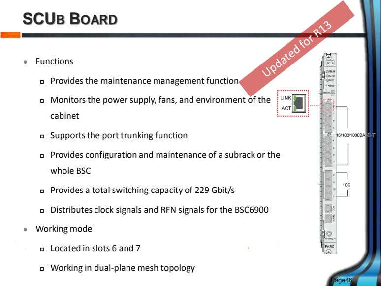 SCUB BOARD  Functions  Provides the maintenance management function  Monitors the power supply,