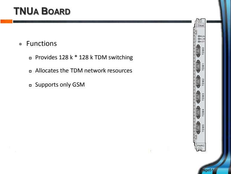 TNUA BOARD  Functions  Provides 128 k * 128 k TDM switching  Allocates