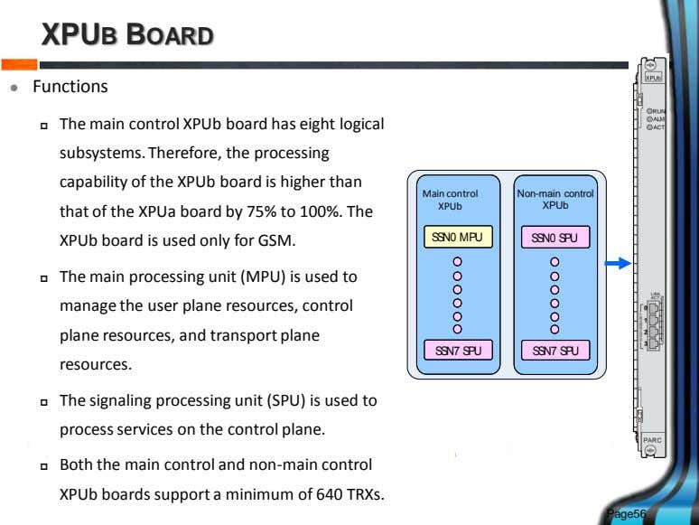 XPUB BOARD Functions   The main control XPUb board has eight logical subsystems. Therefore,