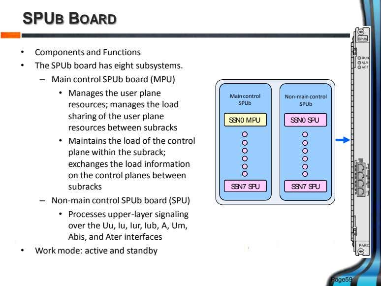 SPUB BOARD • Components and Functions • The SPUb board has eight subsystems. – Main