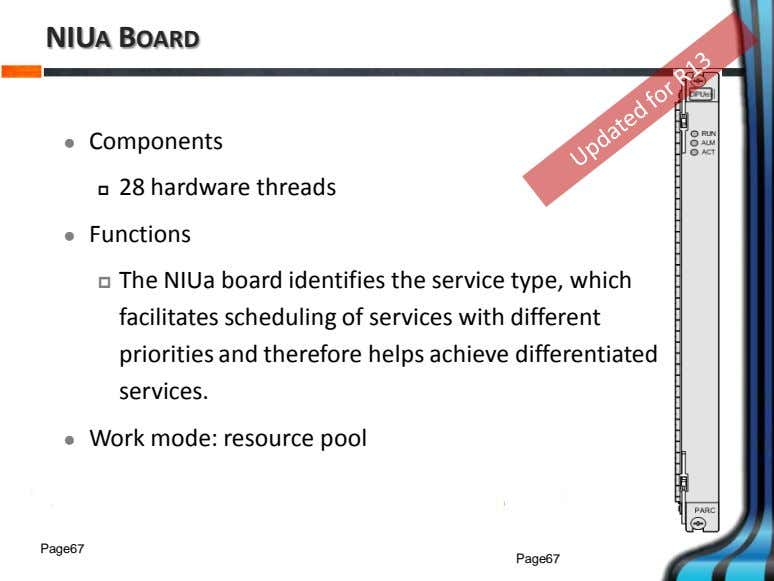 NIUA BOARD  Components  28 hardware threads  Functions  The NIUa board identifies