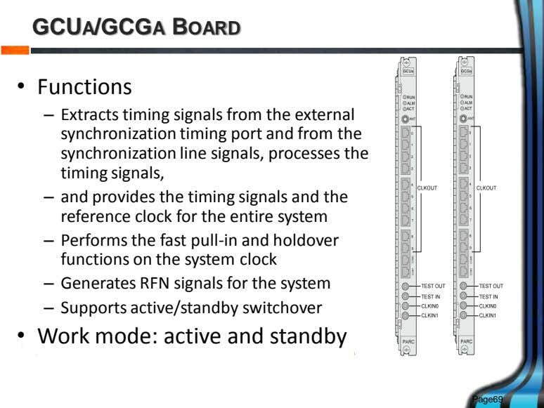 GCUA/GCGA BOARD • Functions – Extracts timing signals from the external synchronization timing port and