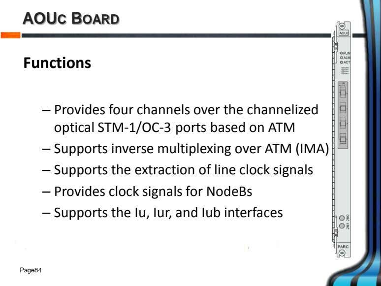 AOUC BOARD Functions – Provides four channels over the channelized optical STM-1/OC-3 ports based on
