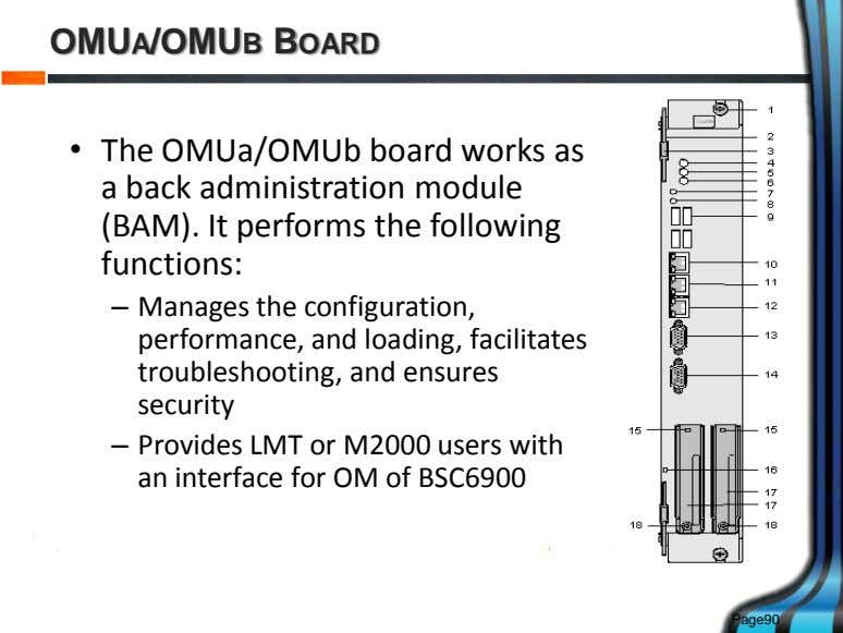 OMUA/OMUB BOARD • The OMUa/OMUb board works as a back administration module (BAM). It performs