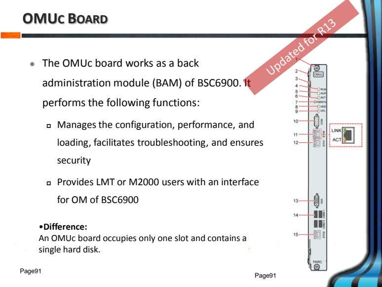OMUC BOARD  The OMUc board works as a back administration module (BAM) of BSC6900.