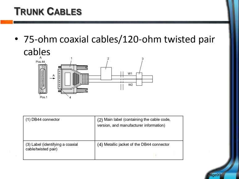 TRUNK CABLES • 75-ohm coaxial cables/120-ohm twisted pair cables (1) DB44 connector (2) Main label