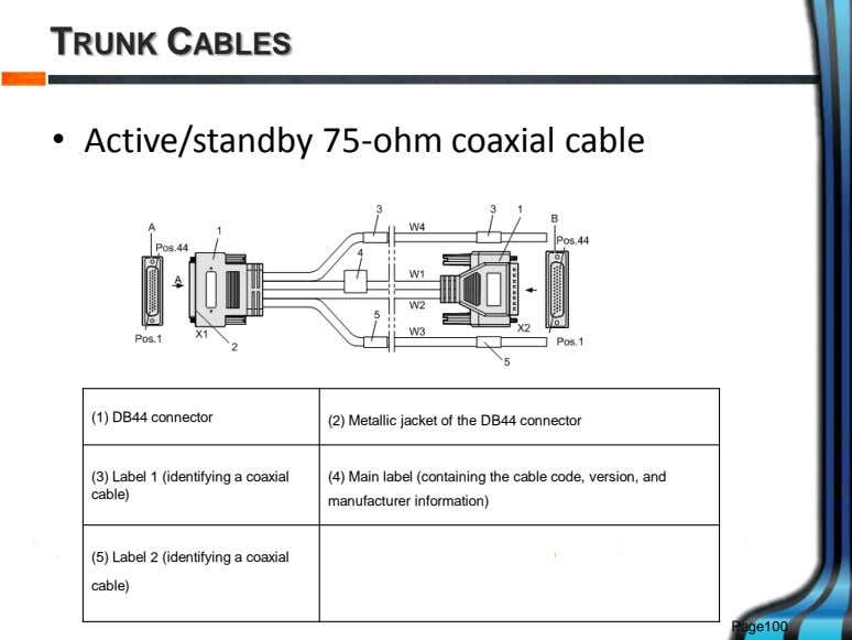 TRUNK CABLES • Active/standby 75-ohm coaxial cable (1) DB44 connector (2) Metallic jacket of the