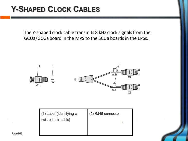 Y-SHAPED CLOCK CABLES The Y-shaped clock cable transmits 8 kHz clock signals from the GCUa/GCGa