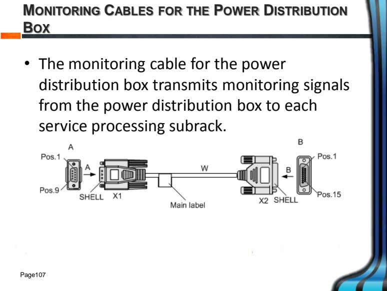 MONITORING CABLES FOR THE POWER DISTRIBUTION BOX • The monitoring cable for the power distribution