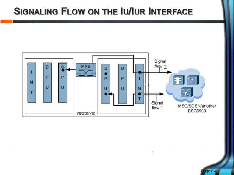 SIGNALING FLOW ON THE IU/IUR INTERFACE 2 Page114