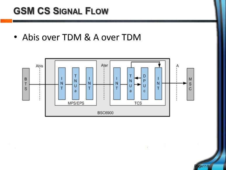 GSM CS SIGNAL FLOW • Abis over TDM & A over TDM Page118