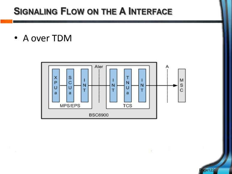 SIGNALING FLOW ON THE A INTERFACE • A over TDM Page122