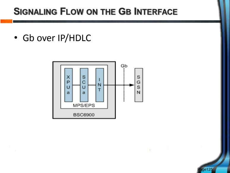 SIGNALING FLOW ON THE GB INTERFACE • Gb over IP/HDLC Page125