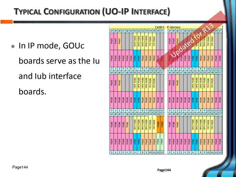 TYPICAL CONFIGURATION (UO-IP INTERFACE)  In IP mode, GOUc boards serve as the Iu and