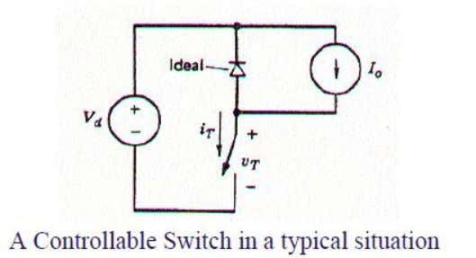 Switching Losses in Controlled Switches ♦ The figure shows a typical situation for a controllable switch