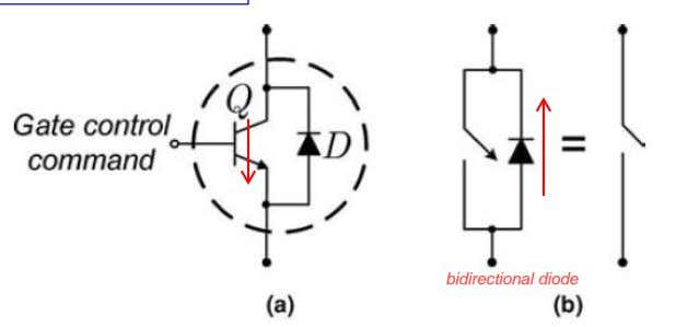 How to give a unidirectional switch a reverse conduction capability? ♦ In ON state, the switch