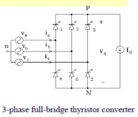 According to Commutation (the process of current transfer from outgoing switch (switch turned of) to incoming