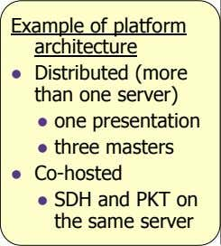 Example of platform architecture Distributed (more than one server) one presentation three masters Co-hosted