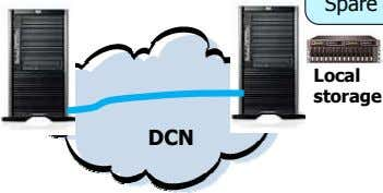 Local storage DCN