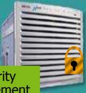 System administration Functions System Management Security Management 1 · 1 · 2 2 Product