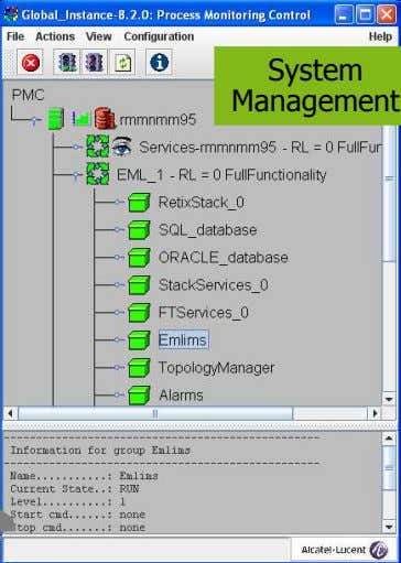 2 EML Management Functions System administration Functions System Management Security Management 1 · 1 ·
