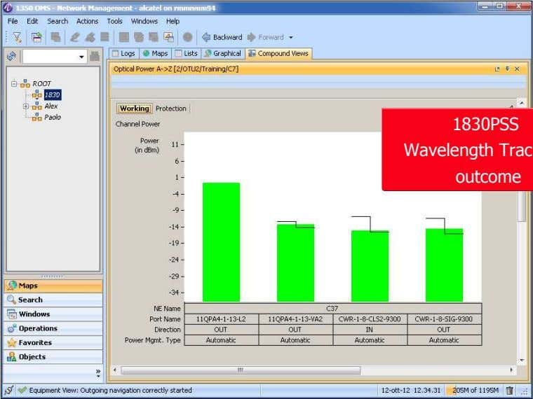 1 MS-GUI layout Compound Views 1830PSS Wavelength Tracker's outcome 2 · 2 · 1 5 Graphical