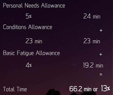 Personal Needs Allowance 5% 24 min Conditions Allowance + 23 min 23 min Basic Fatigue