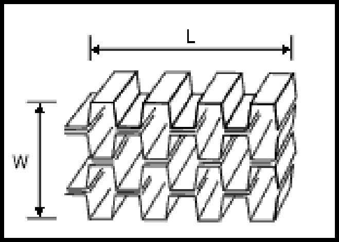 Over-expanded Honeycomb Cells – give extra formability (can follow shapes) . Regular (symmetrical) Honeycomb Cells