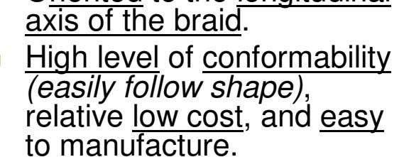 of the braid . High level of conformability (easily follow shape) , relative low cost ,
