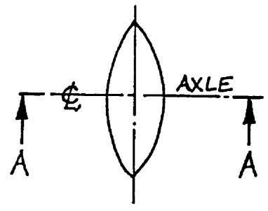 e). 6.2.4 Examples - touch-up grinding 6.2.4.1 General Figure 6: Diagram depicting the point, (across the
