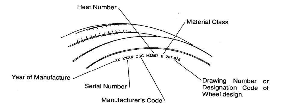 Rolling Stock Wheel and axles reference manual ESR 0331 Figure 1: Typical stamping found on integral