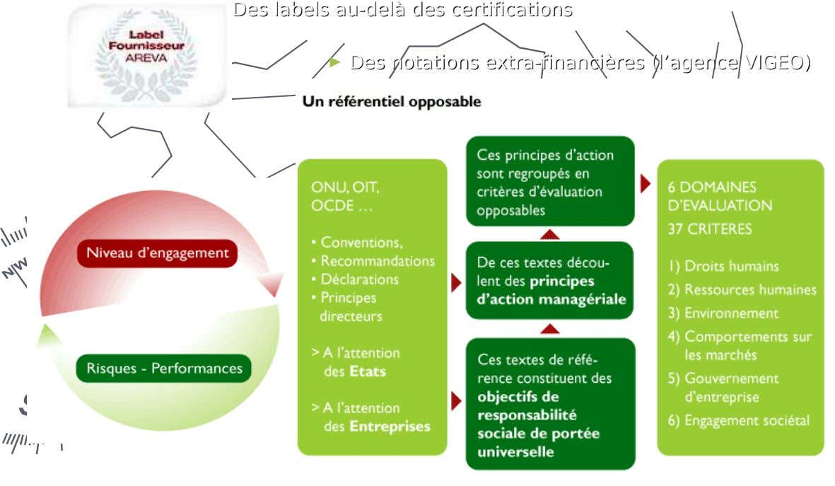 ► Des Des labels labels au-delà au-delà des des certifications certifications ► Des Des notations notations