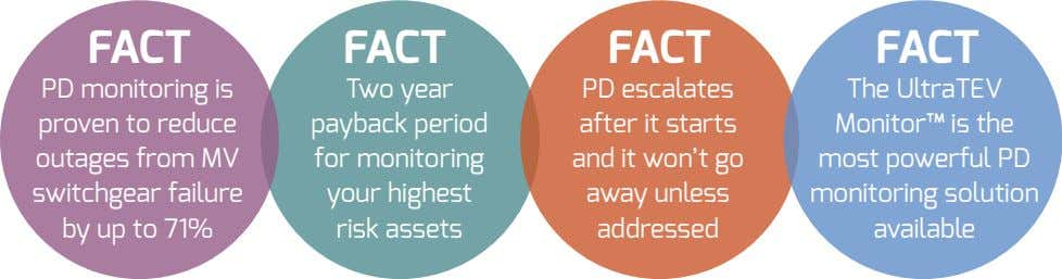 FACT FACT FACT FACT PD monitoring is proven to reduce outages from MV switchgear failure