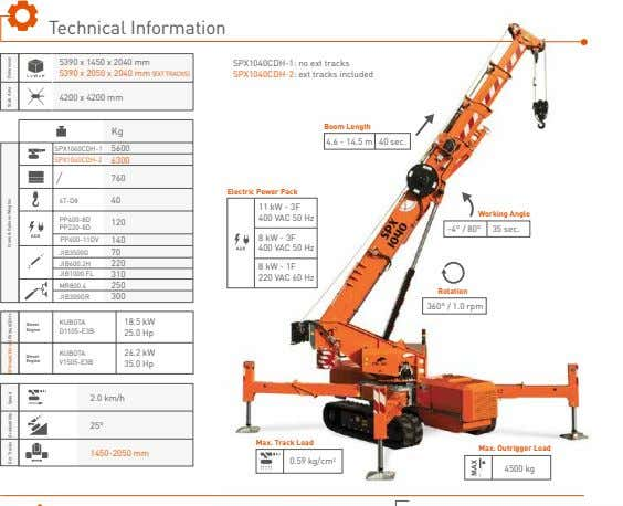 Technical Information 5390 x 1450 x 2040 mm 5390 x 2050 x 2040 mm (EXT
