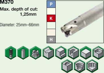 P K H Diameter: 25mm–66mm M370 Max. depth of cut: 1,25mm