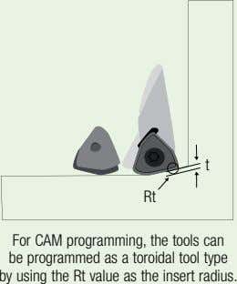 For CAM programming, the tools can be programmed as a toroidal tool type by using the