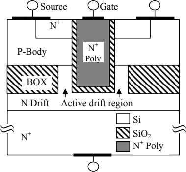 Source Gate + N Drain + N P-Body Poly BOX N Drift Active drift region